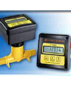 Blue-White RTS1-40A8-GM1 100-1000 GPM Totalizer 4 Saddle F-2000 Digital Inline Flowmeter