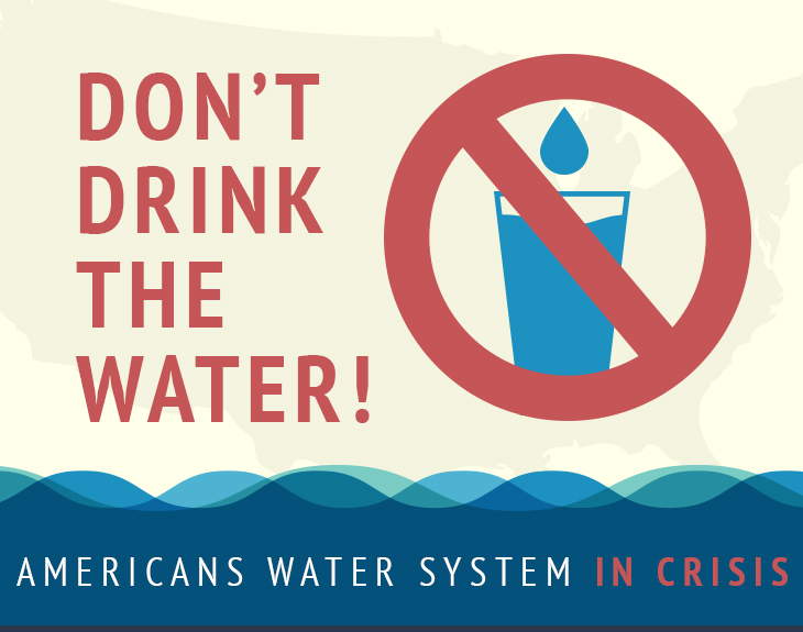Don't Drink the Water! Americans Water System in Crisis