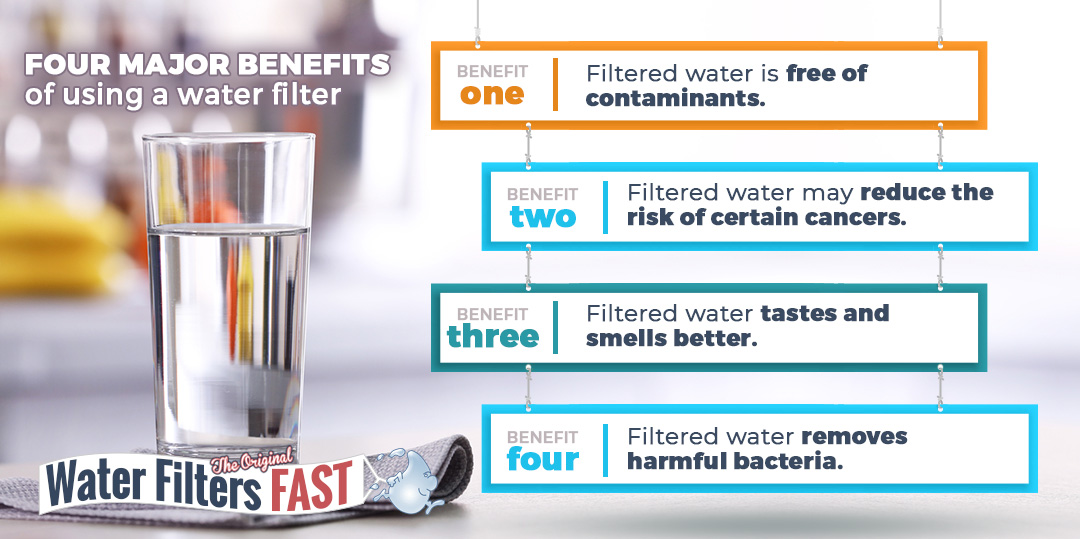 Four Major Benefits of using a water filter