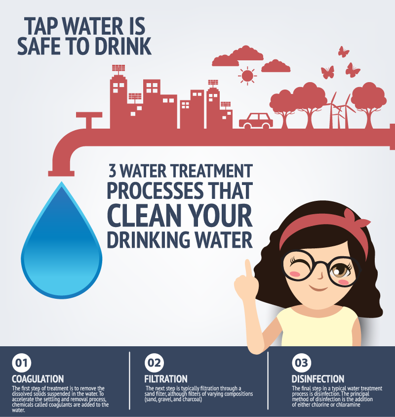 Tap-water-is-safe-to-drink-infographic