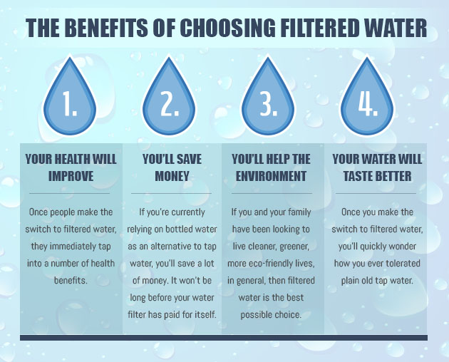 The Benefits of Choosing Filtered Water