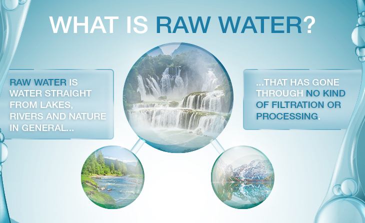 What is raw water