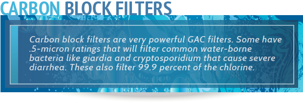 carbon block filter quote graphic