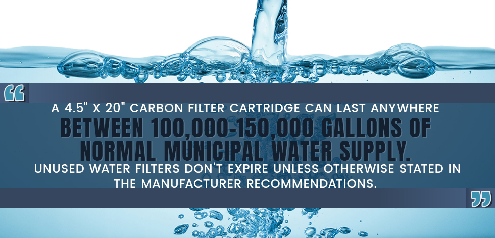 carbon filter cartridge quote