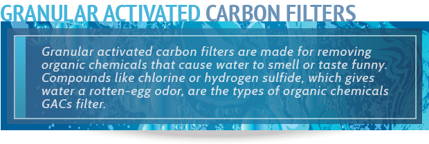 granular activated filter quote graphic