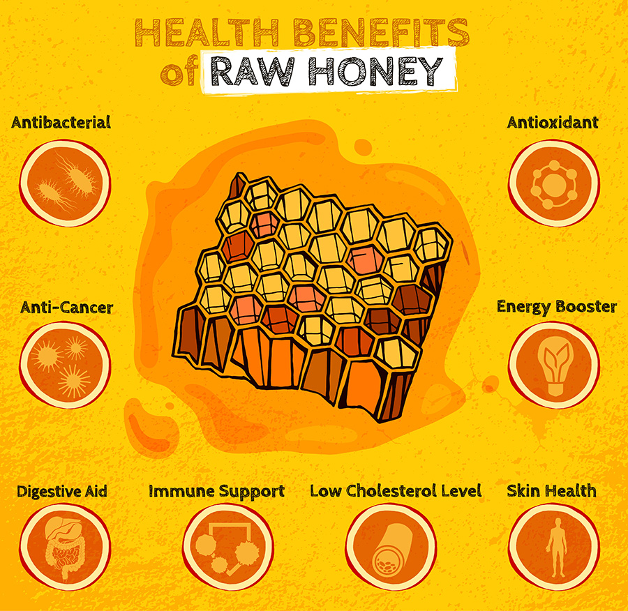 health-benefits-honey