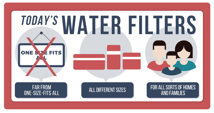 todays-water-filters-infographic