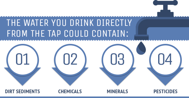 water directly from tap infographic